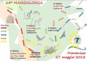 mangialonga 2018 retro